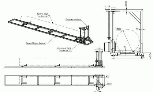 Самодельная пилорама из бензопилы - инструкция
